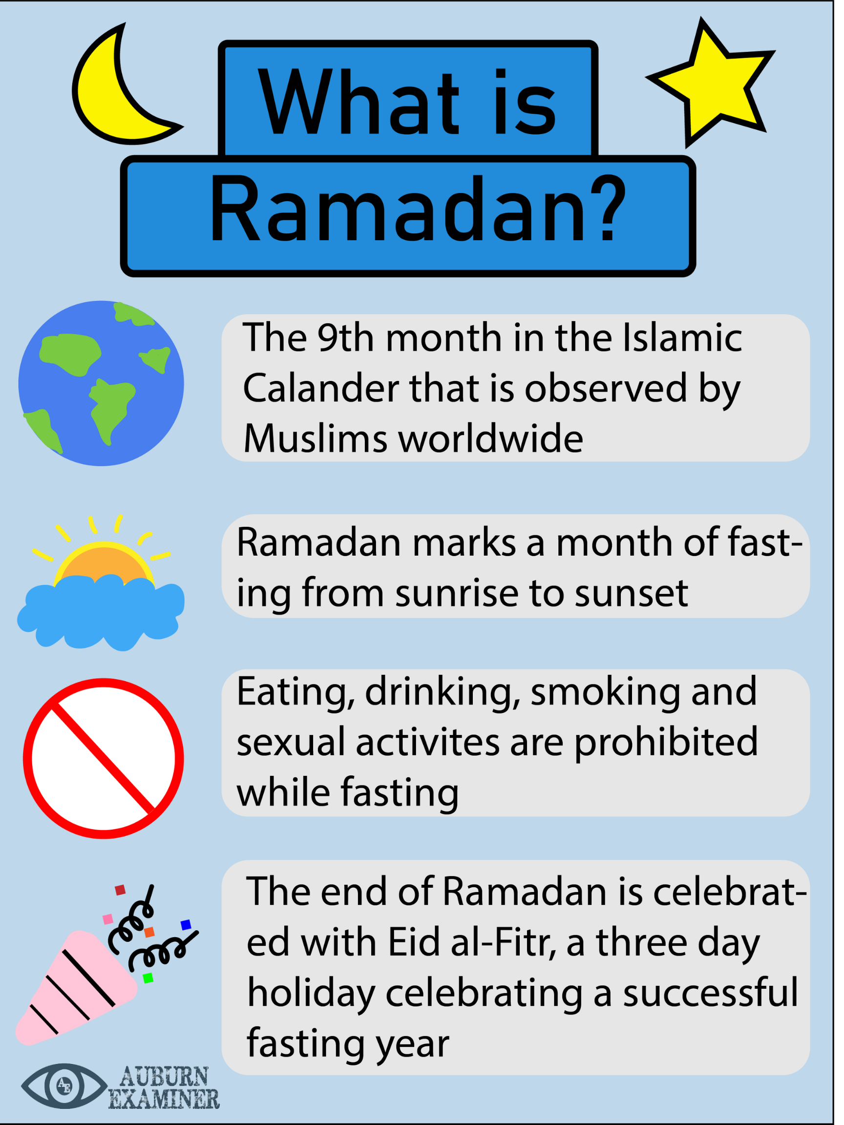 An info graph listing the basics of Ramadan. Information on the graphic is included in the article.